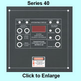 Series 40 Face Plate